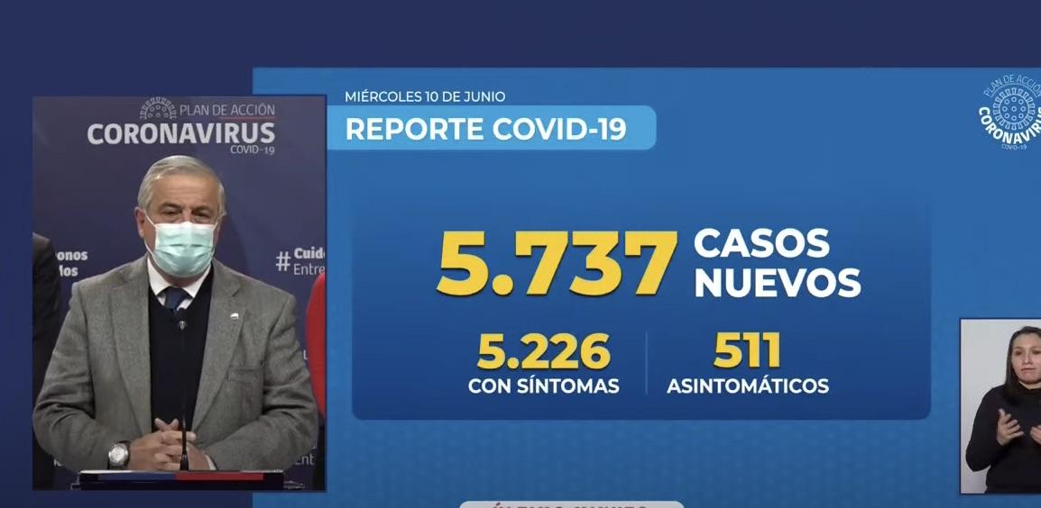 192 personas se suman a los fallecidos por demoras en inscripción del Registro Civil