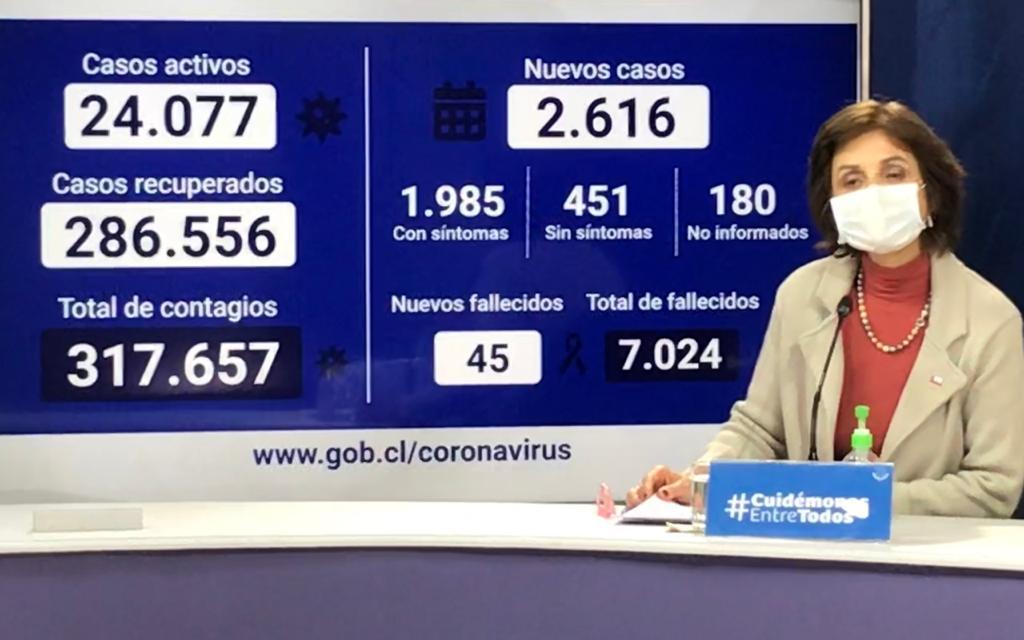 Chile supera los 7 mil muertos por la pandemia: Casos cayeron un 15%