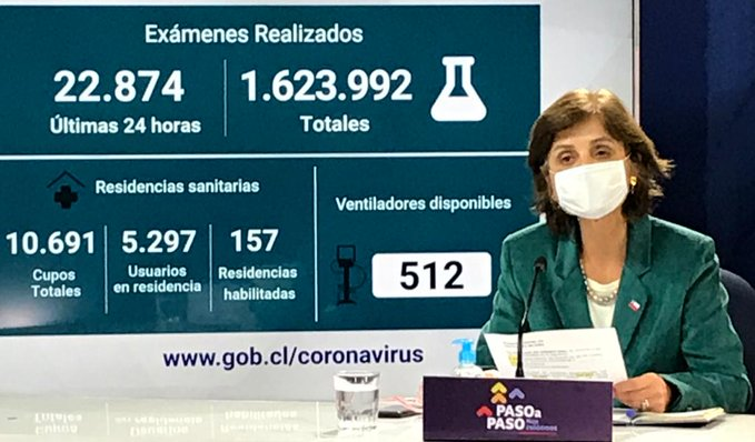 Nuevos contagios vuelven a superar los 2 mil y se suman 80 fallecidos por Covid-19