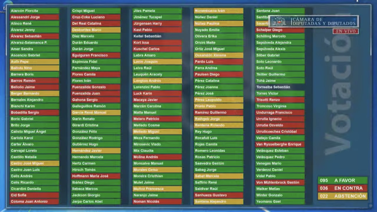 Cámara de diputados aprueba el retiro del 10% de los fondos de la AFP